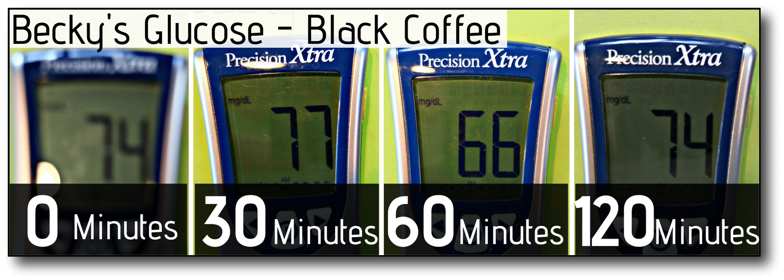 coffee and intermittent fasting-becky glucose black coffee