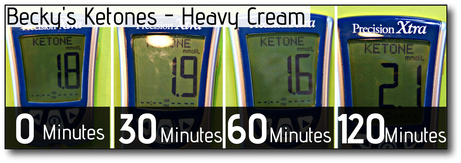 coffee and intermittent fasting- becky ketone heavy cream