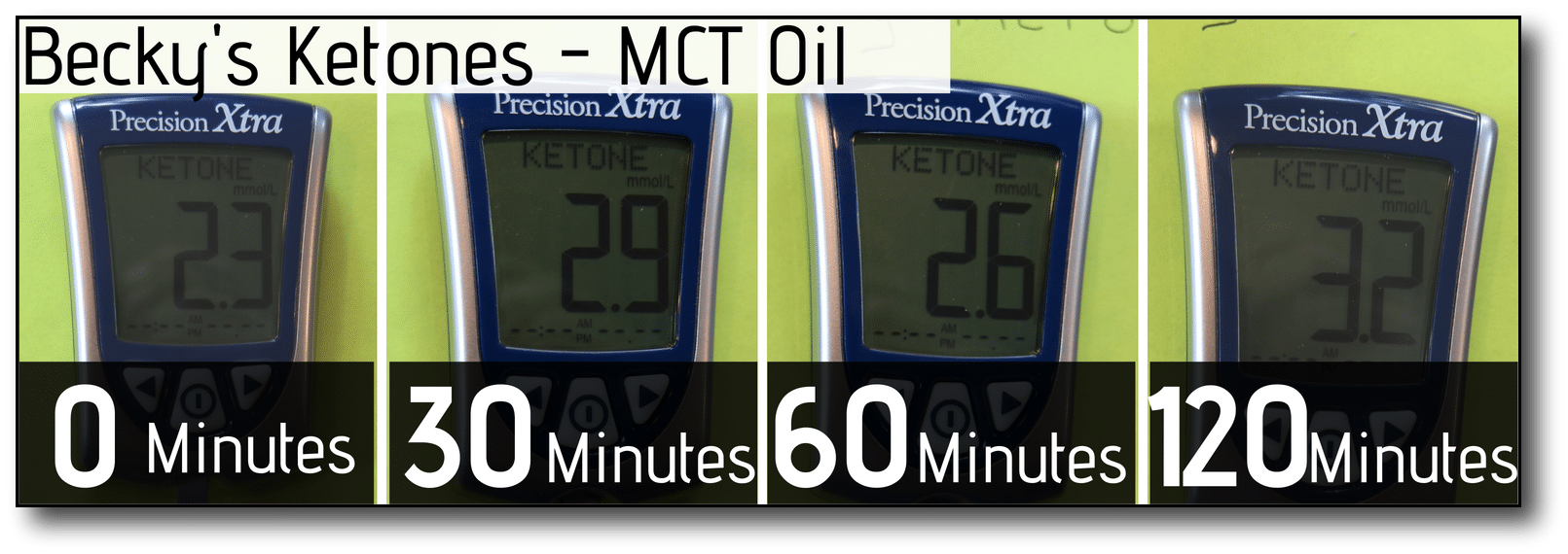 coffee and intermittent fasting-becky ketone mct oil