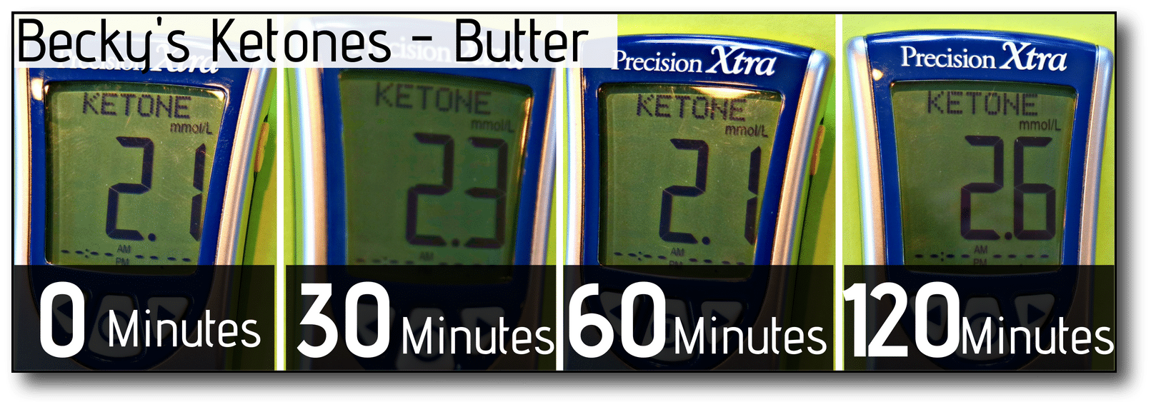 coffee and intermittent fasting-becky ketones butter