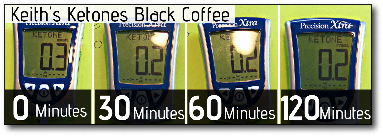 coffee and intermittent fasting-k ketones black coffee