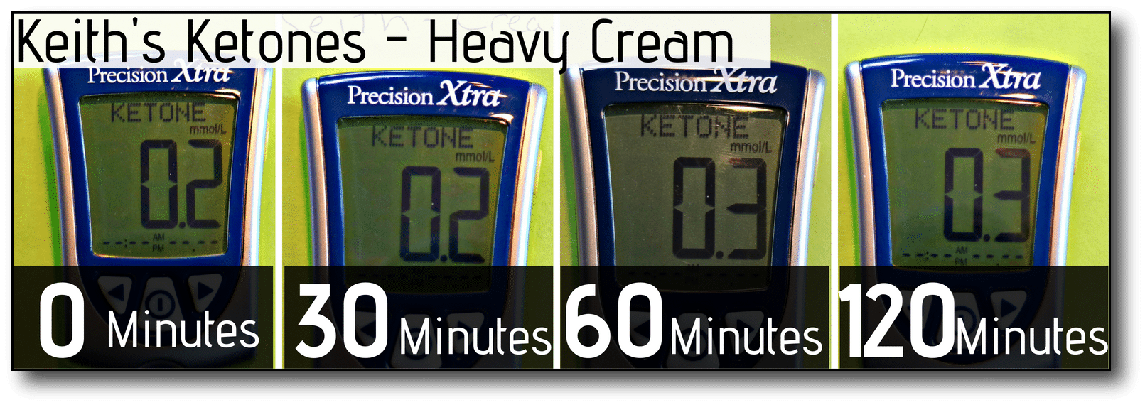 coffee and intermittent fasting-keith ketone heavy cream