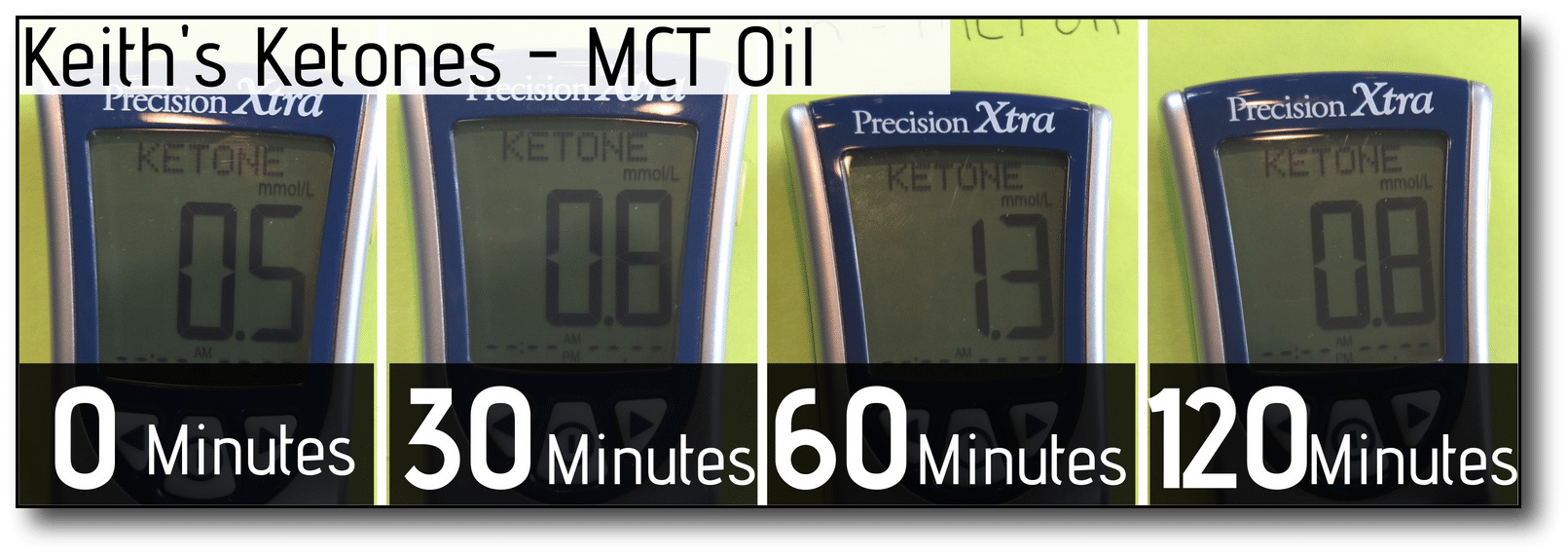 coffee and intermittent fasting-keith ketones mct oil