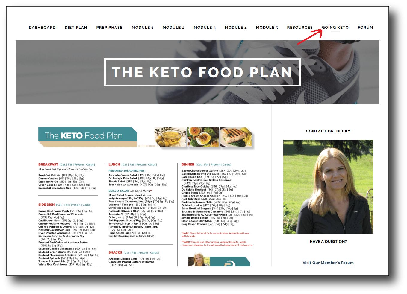 Ketogenic Food Plan