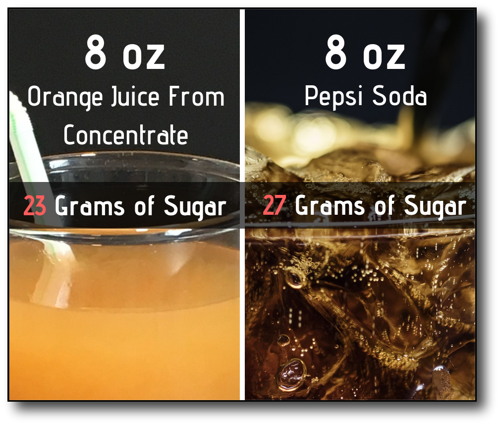 fruit juice concentrate - pepsi vs juice