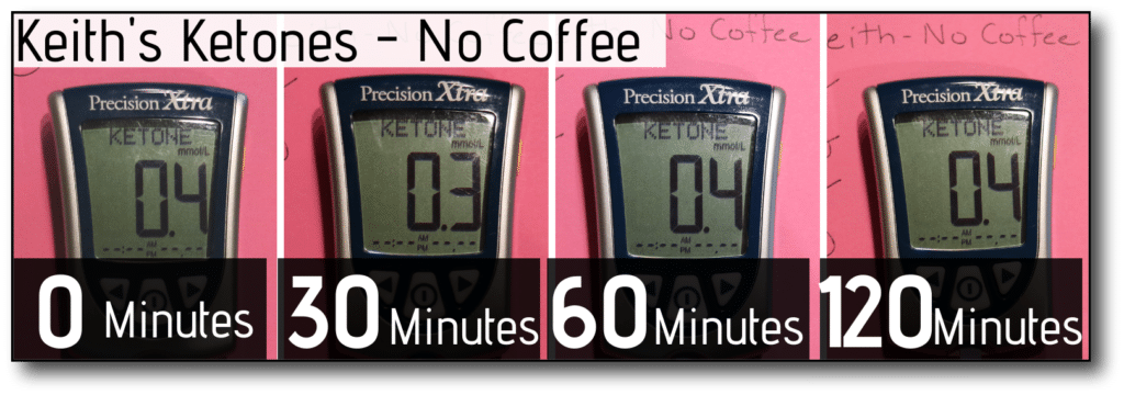 -K-Ketone no coffee