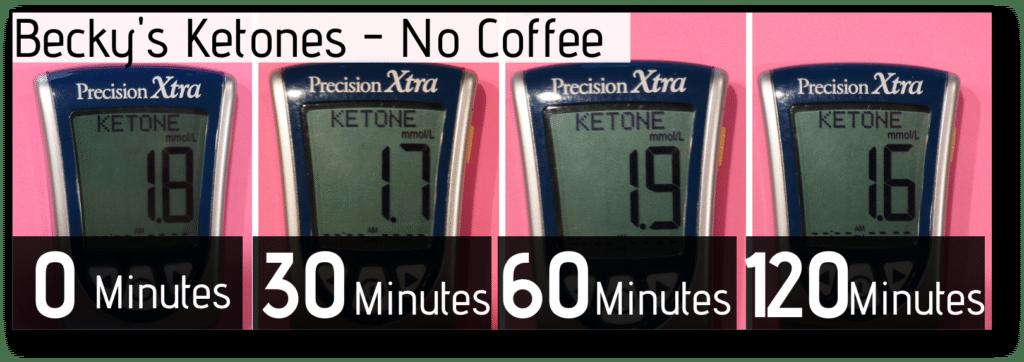 -B-Ketone- no coffee
