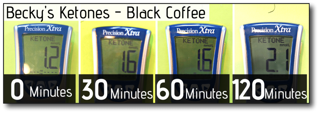 -B-Ketones-w-coffee