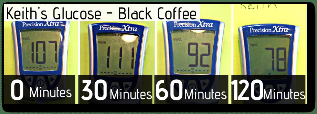 -K-Glucose-w-coffee