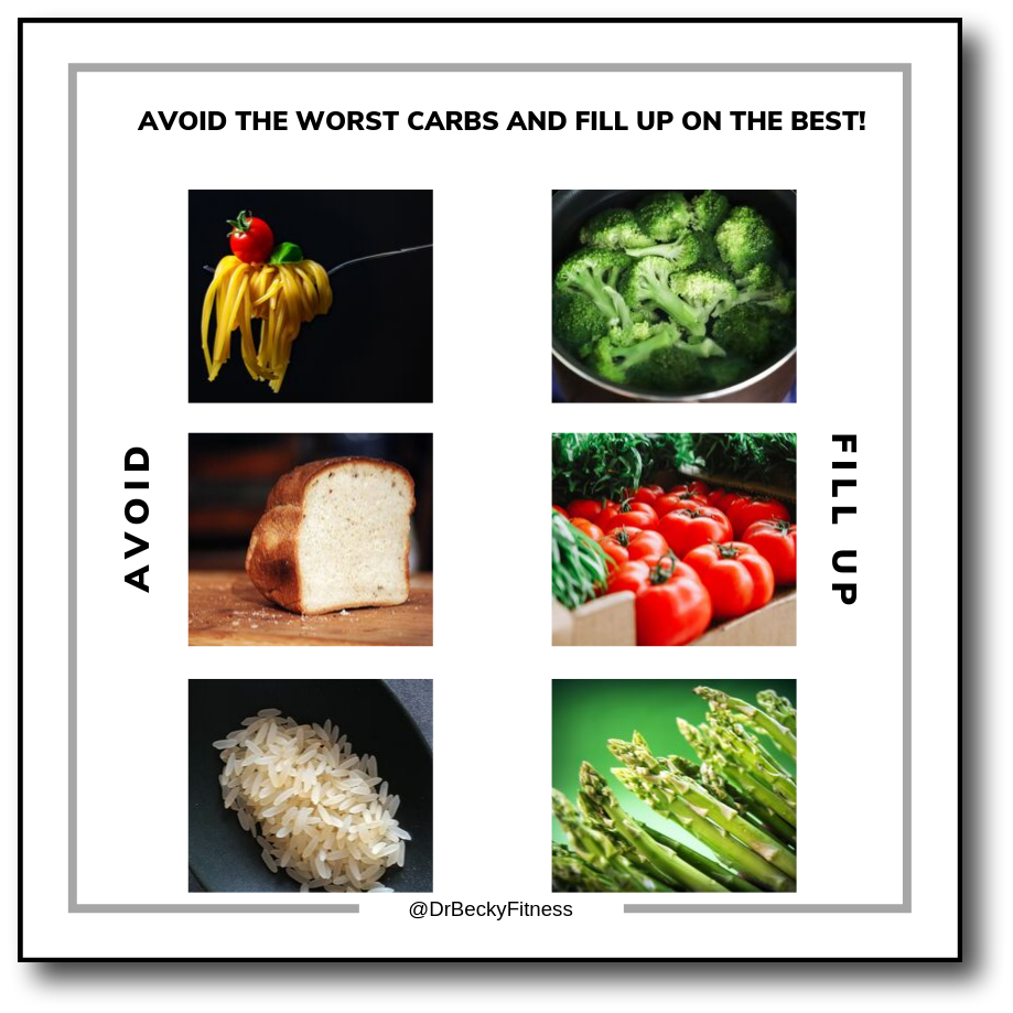 carbs to avoid and carbs to eat