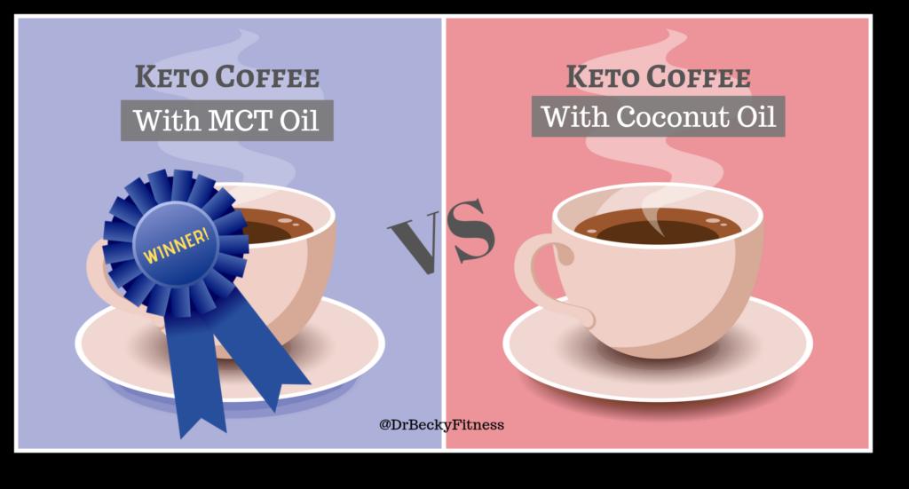 Keto-Coffe-Break-Fast