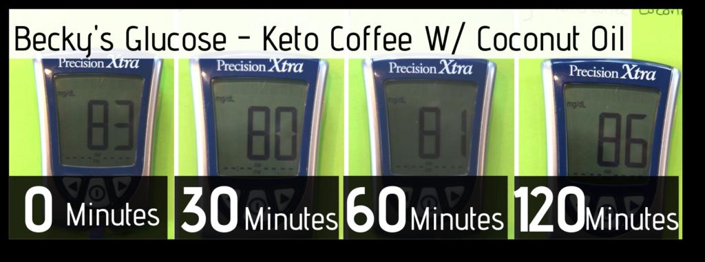 Keto-Coffee-Break-A-Fast-Coconut-Oil-B-Glucose
