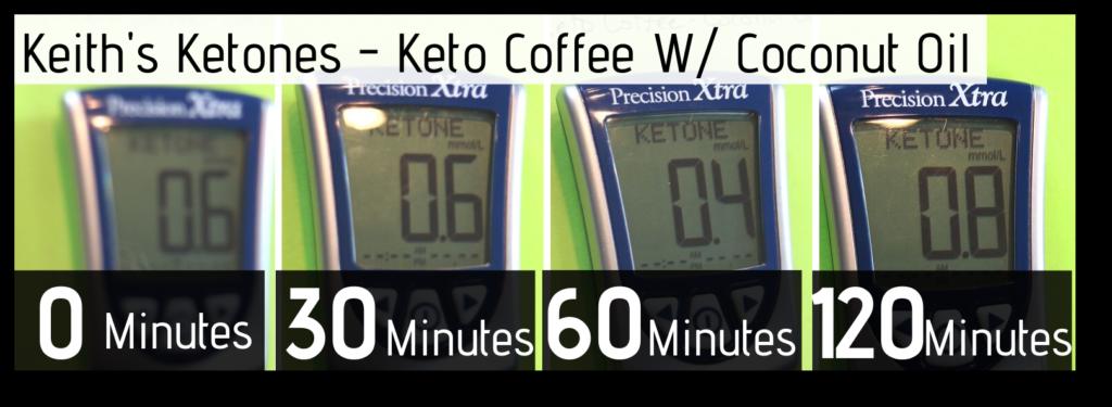 Keto-Coffee-Break-A-Fast-Coconut-Oil-K-Ketones