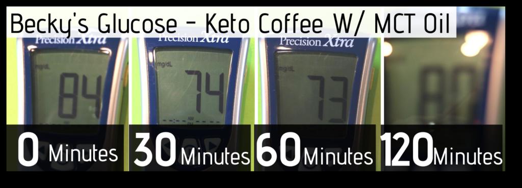 Keto-Coffee-Break-A-Fast-MCT-Oil-B-Glucose