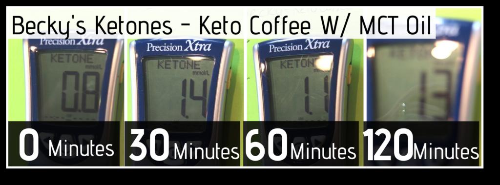 Keto-Coffee-Break-A-Fast-MCT-Oil-B-Ketones