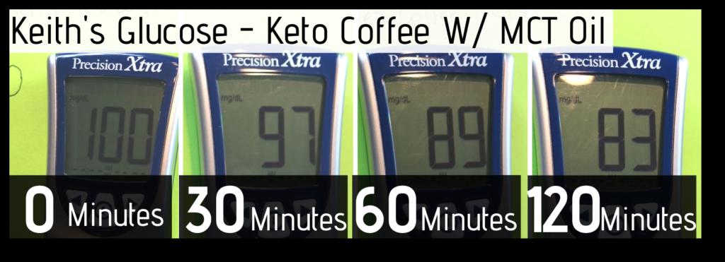 Keto-Coffee-Break-A-Fast-MCT-Oil-K-Glucose