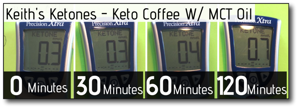 Keto-Coffee-Break-A-Fast-MCT-Oil-K-Ketones