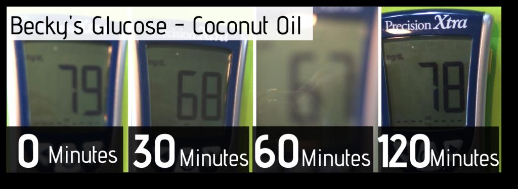 Keto-Coffee-Break-A-Fast-Only-Coconut-Oil-B-Glucose