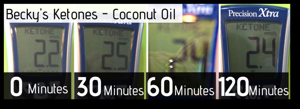 Keto-Coffee-Break-A-Fast-Only-Coconut-Oil-B-Ketones