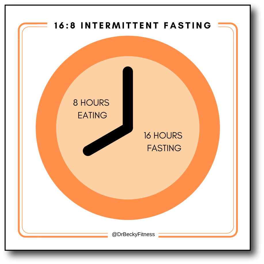 16:8 Intermittent Fasting Method