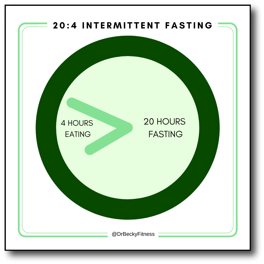The Warrior Diet Intermittent Fasting