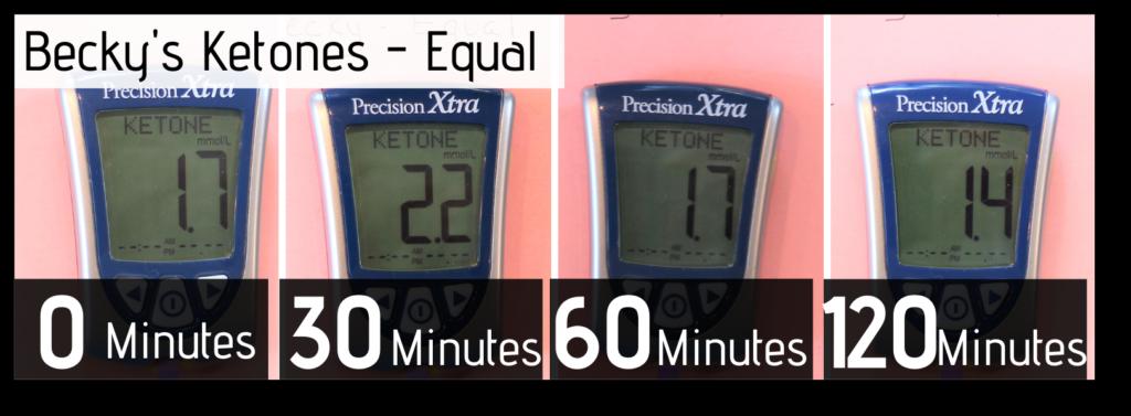 sweetener-Break-An-intermittent-Fast-Equal-B-Ketones