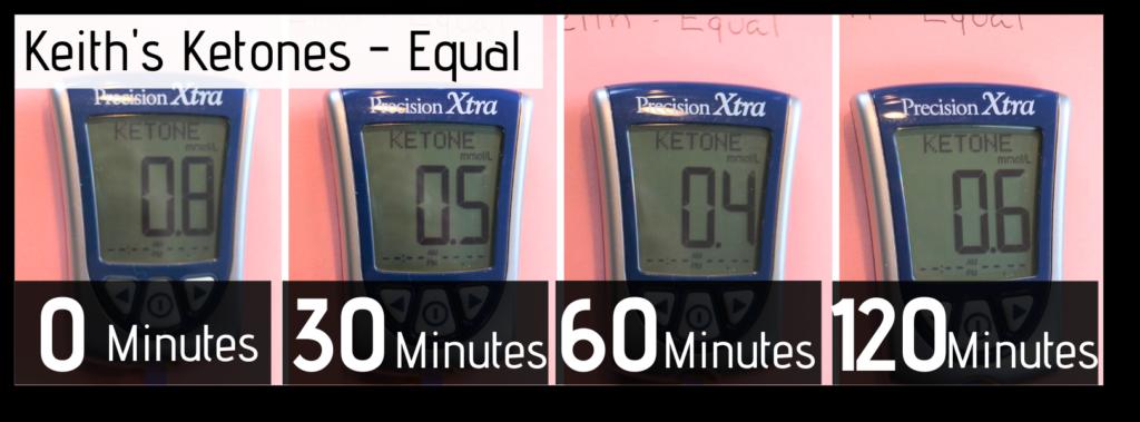 sweetener-Break-An-intermittent-Fast-Equal-K-Ketones
