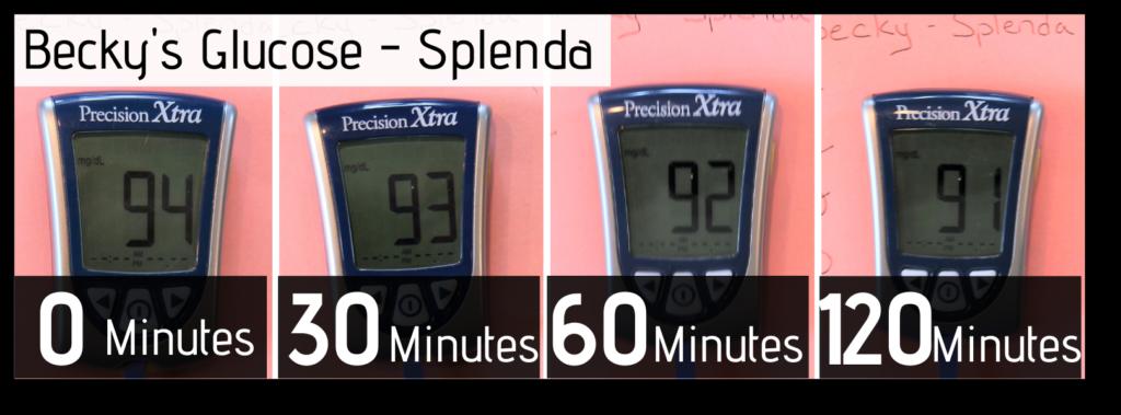 sweetener-Break-An-intermittent-Fast-Splenda-B-Glucose