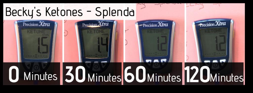 sweetener-Break-An-intermittent-Fast-Splenda-B-Ketones