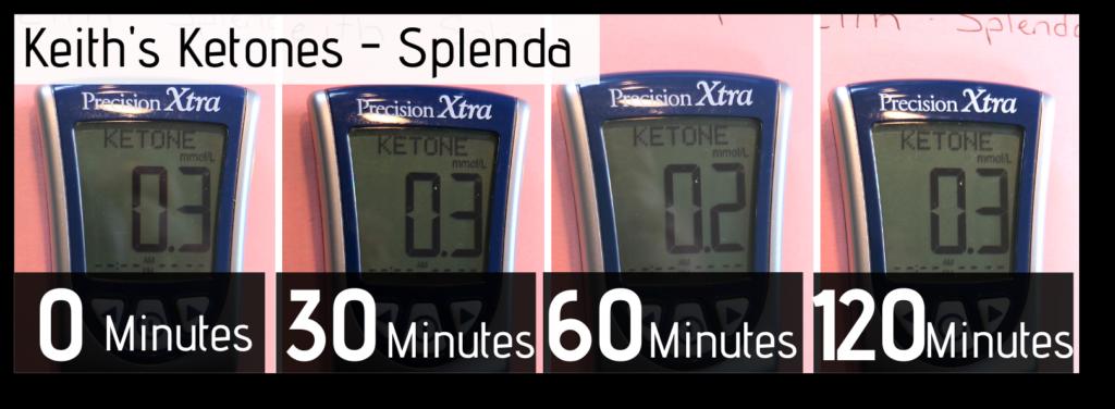 sweetener-Break-An-intermittent-Fast-Splenda-K-Ketones