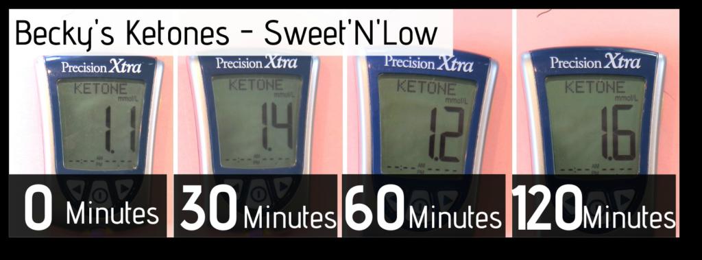 sweetener-Break-An-intermittent-Fast-Sweetnlow-B-Ketones