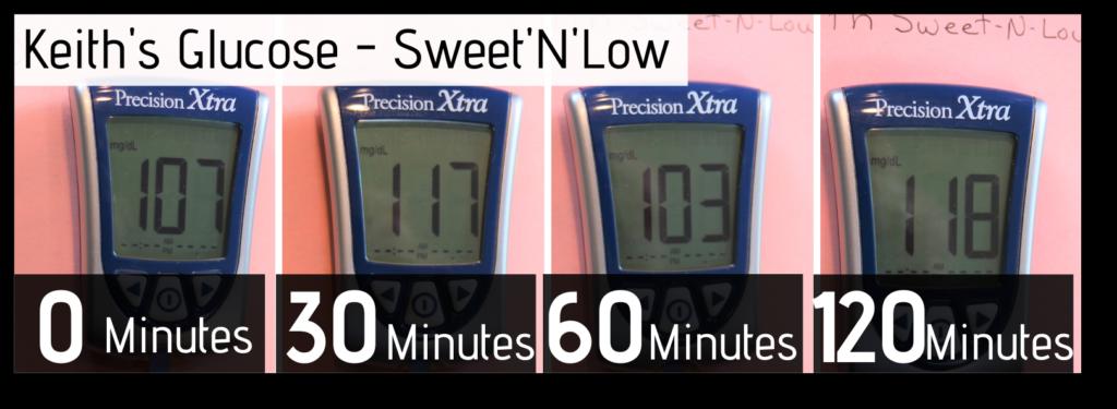sweetener-Break-An-intermittent-Fast-Sweetnlow-K-Glucose