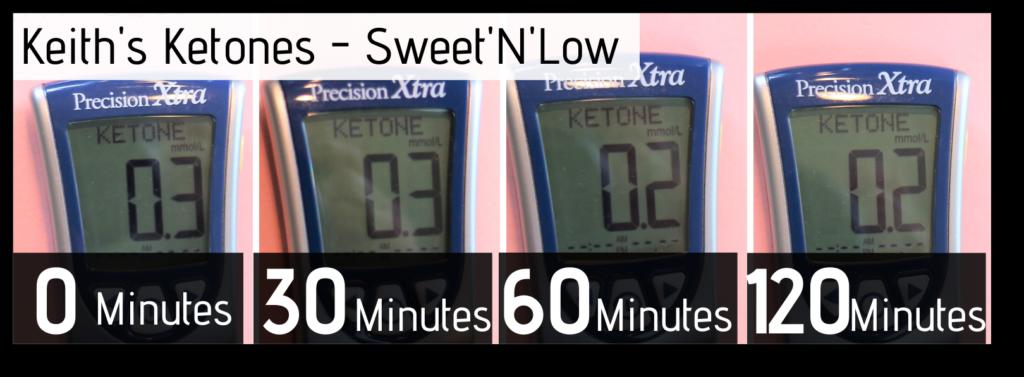 sweetener-Break-An-intermittent-Fast-Sweetnlow-K-Ketones