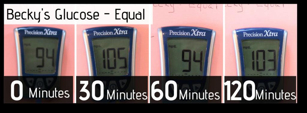 sweetener-Break-An-intermittent-Fast-equal-B-Glucose-1