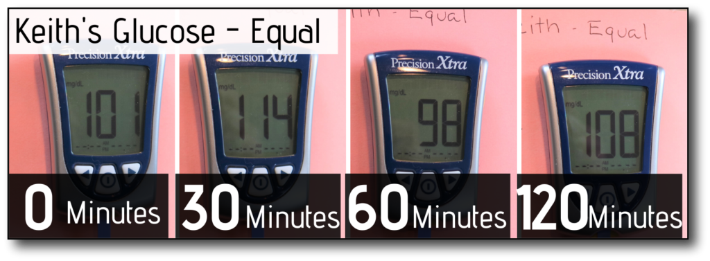 sweetener-Break-An-intermittent-Fast-equal-K-Glucose