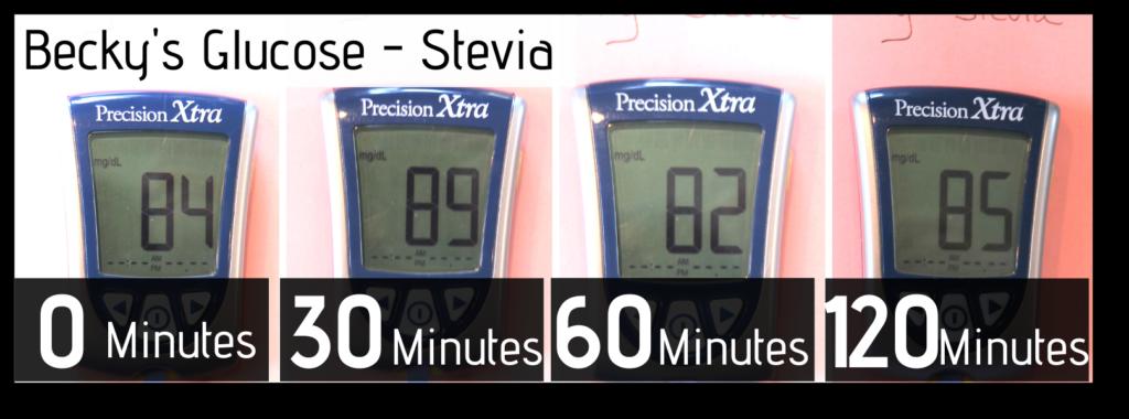 sweetener-Break-An-intermittent-Fast-stevia-B-Glucose