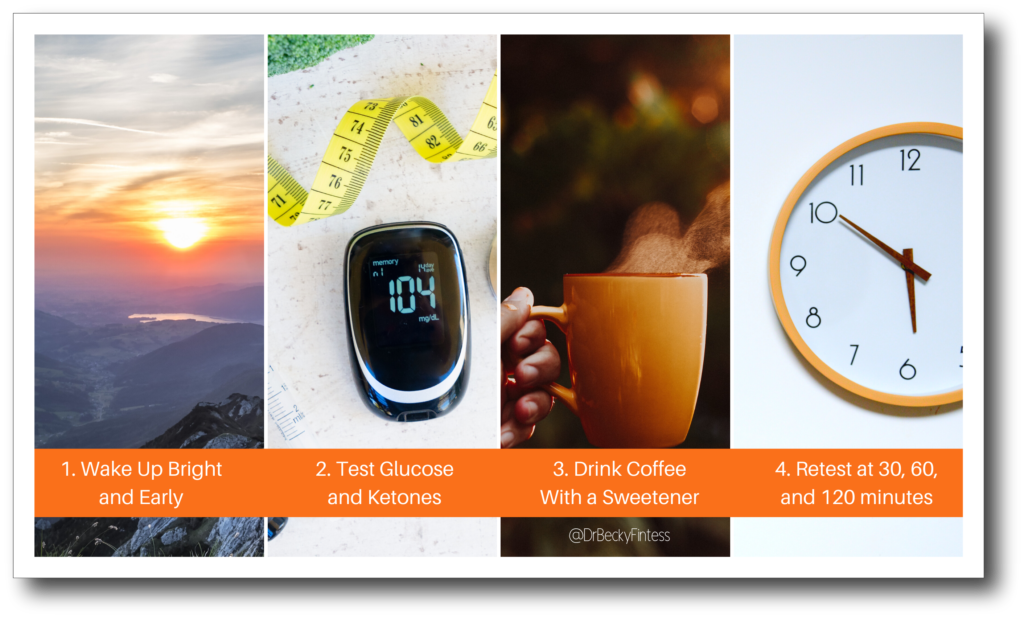 Sweeteners in coffee and intermittent fasting - methods