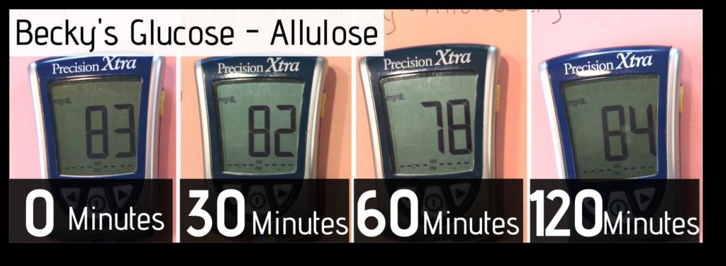 sweetener in coffee and fasting Allulose - female Glucose