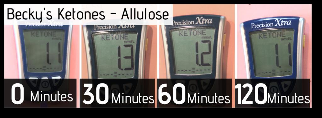 sweetener in coffee and fasting Allulose - female Ketones