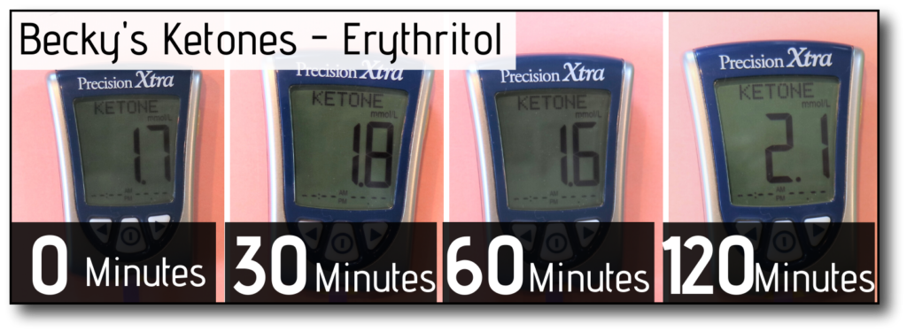 sweetener-in-coffee-and-fasting-Erythritol-B-Ketones