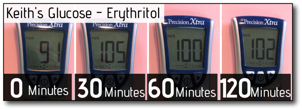 sweetener in coffee and fasting Erythritol male glucose