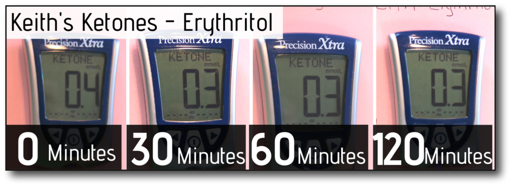sweetener in coffee and fasting Erythritol male ketones