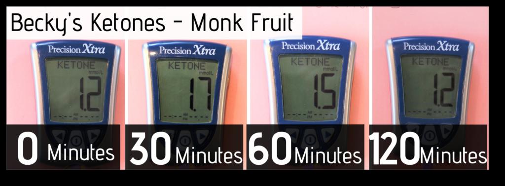 sweetener in coffee and fasting Monk Fruit female ketones
