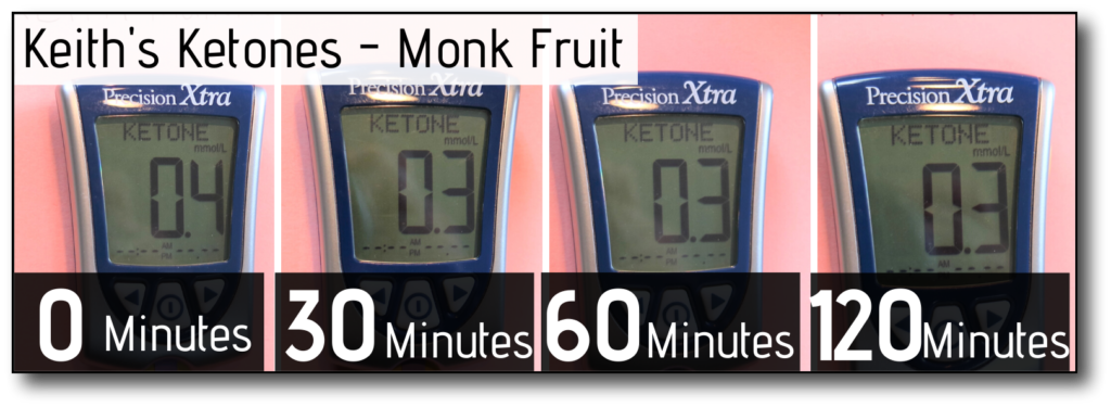sweetener in coffee and fasting Monk Fruit male ketones