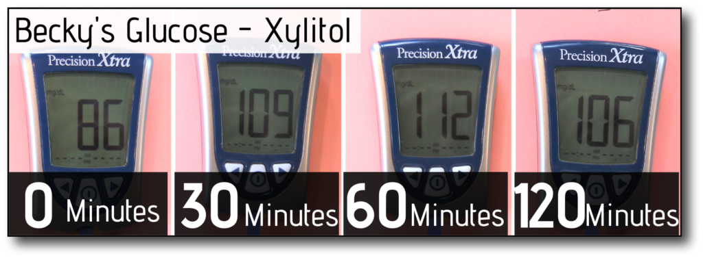 sweetener in coffee and fasting Xylitol- female Glucose