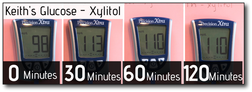 sweetener in coffee and fasting Xylitol- male Glucose