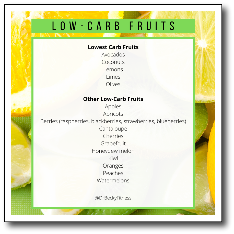 list of low carb fruits