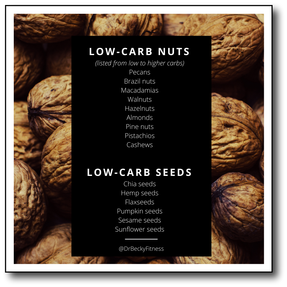 list of low carb nuts and seeds
